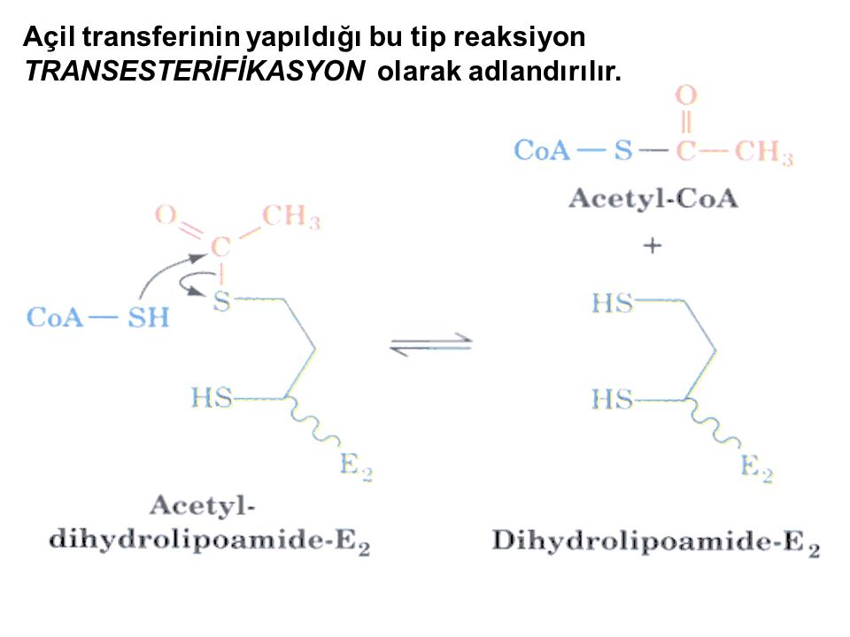 Açil transferinin yapıldığı bu tip reaksiyon TRANSESTERİFİKASYON olarak adlandırılır.