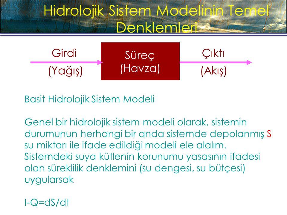 Hidrolojik Sistem Modelinin Temel Denklemleri Süreç (Havza) Girdi (Yağış) Çıktı (Akış) Basit Hidrolojik Sistem Modeli Genel bir hidrolojik sistem mode