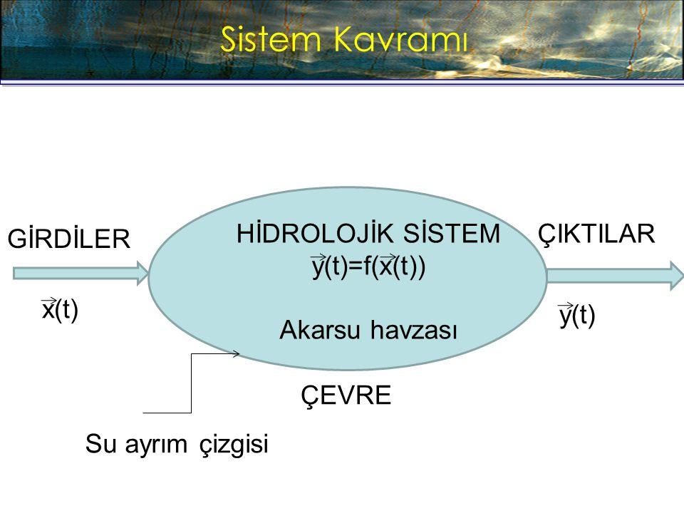 Sistem Kavramı GİRDİLER HİDROLOJİK SİSTEM y(t)=f(x(t)) Akarsu havzası ÇIKTILAR x(t) y(t) ÇEVRE Su ayrım çizgisi