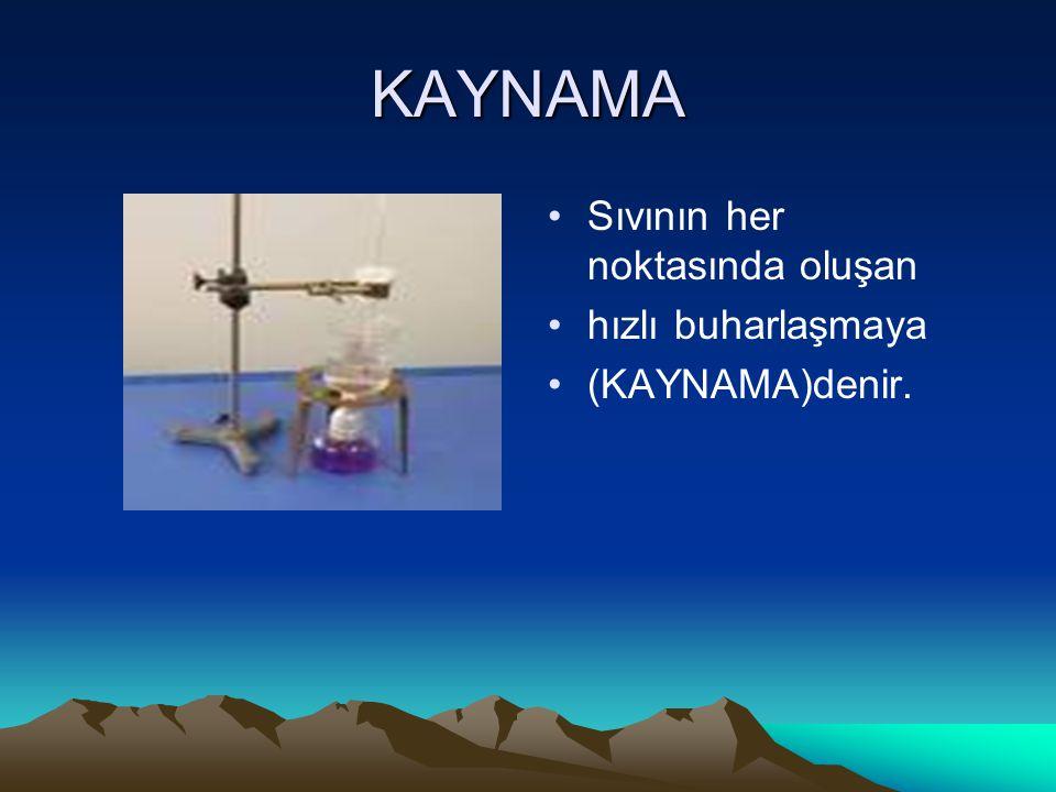 KAYNAMA Sıvının her noktasında oluşan hızlı buharlaşmaya (KAYNAMA)denir.