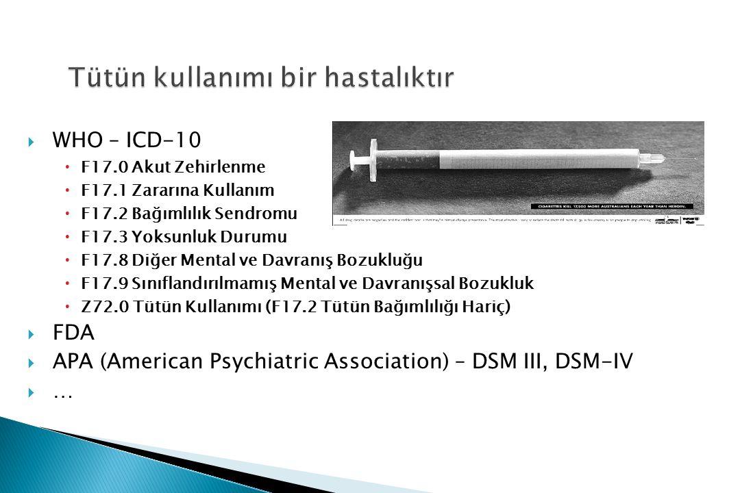  WHO – ICD-10  F17.0 Akut Zehirlenme  F17.1 Zararına Kullanım  F17.2 Bağımlılık Sendromu  F17.3 Yoksunluk Durumu  F17.8 Diğer Mental ve Davranış Bozukluğu  F17.9 Sınıflandırılmamış Mental ve Davranışsal Bozukluk  Z72.0 Tütün Kullanımı (F17.2 Tütün Bağımlılığı Hariç)  FDA  APA (American Psychiatric Association) – DSM III, DSM-IV  …