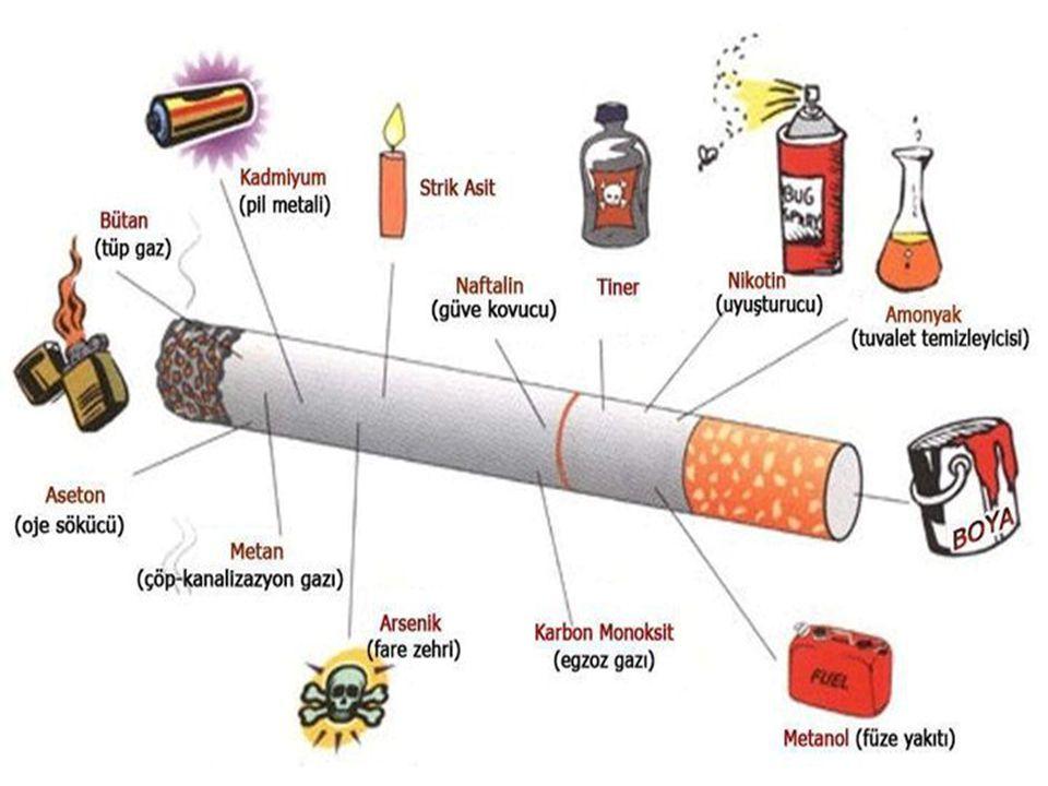 Dünyada her yıl Dünyada her yıl 4 milyon ölüm sigara nedeniyle olmaktadır.