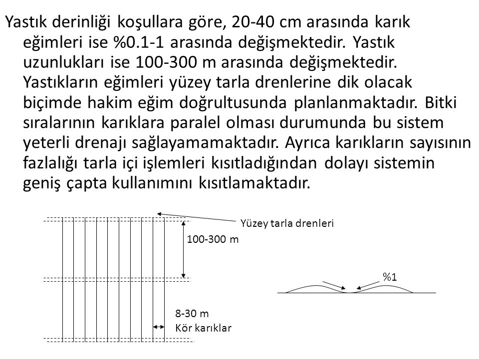 Yastık derinliği koşullara göre, 20-40 cm arasında karık eğimleri ise %0.1-1 arasında değişmektedir. Yastık uzunlukları ise 100-300 m arasında değişme