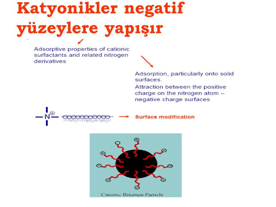 Katyonikler negatif yüzeylere yapışır