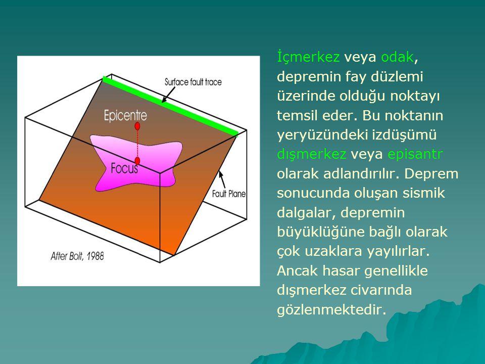 İçmerkez veya odak, depremin fay düzlemi üzerinde olduğu noktayı temsil eder. Bu noktanın yeryüzündeki izdüşümü dışmerkez veya episantr olarak adlandı