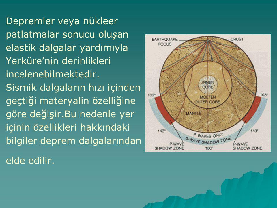 Depremler veya nükleer patlatmalar sonucu oluşan elastik dalgalar yardımıyla Yerküre'nin derinlikleri incelenebilmektedir.