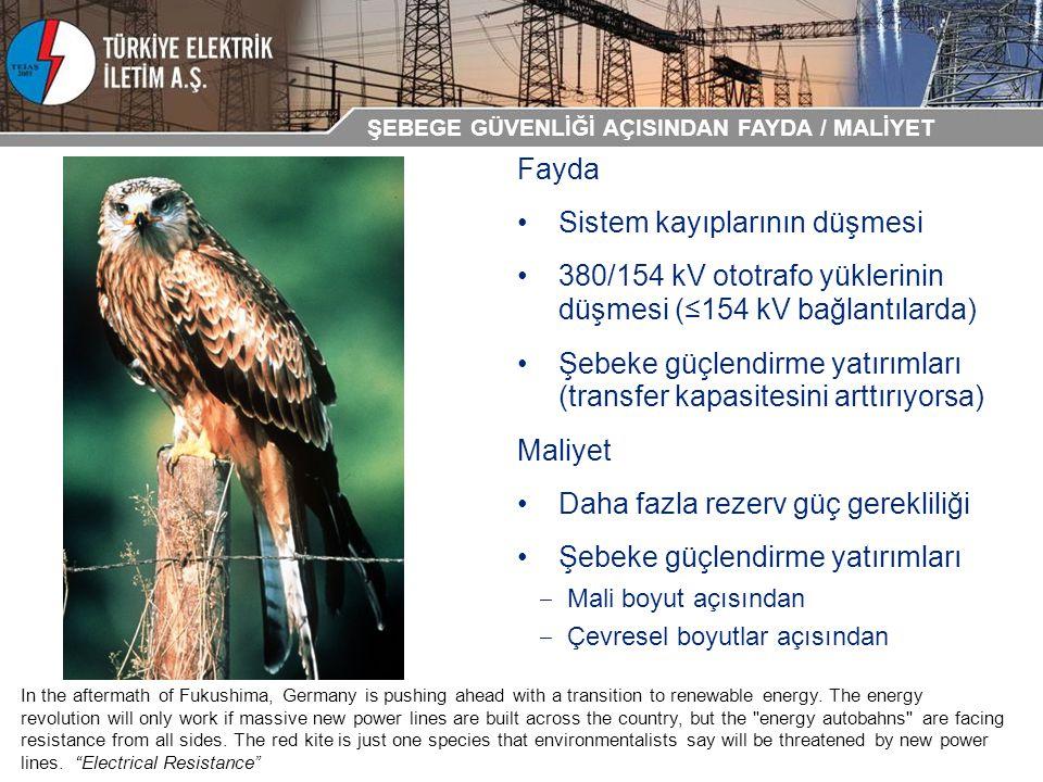Fayda Sistem kayıplarının düşmesi 380/154 kV ototrafo yüklerinin düşmesi (≤154 kV bağlantılarda) Şebeke güçlendirme yatırımları (transfer kapasitesini