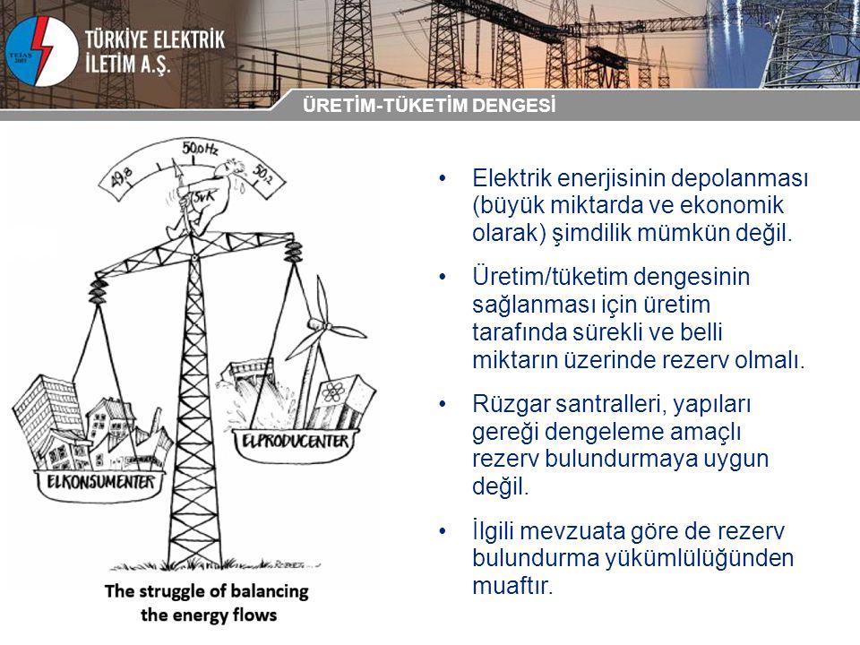 Elektrik enerjisinin depolanması (büyük miktarda ve ekonomik olarak) şimdilik mümkün değil. Üretim/tüketim dengesinin sağlanması için üretim tarafında