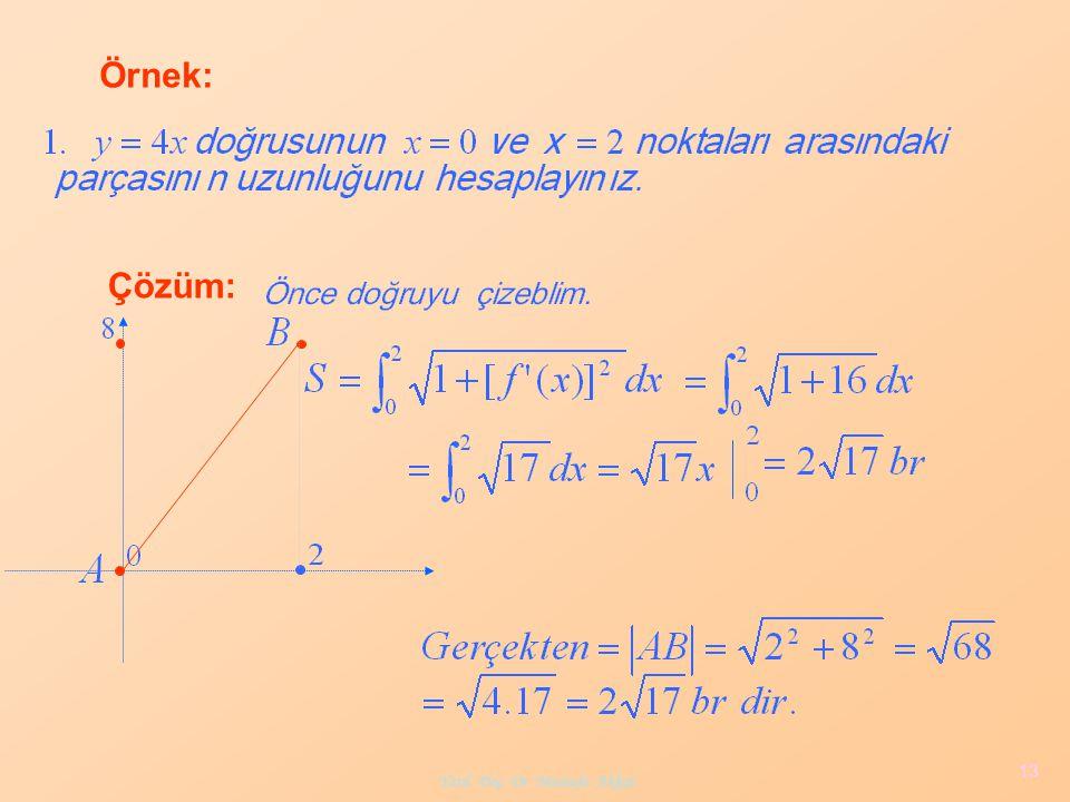 Yard. Doç. Dr. Mustafa Akkol 13 Örnek: Çözüm: