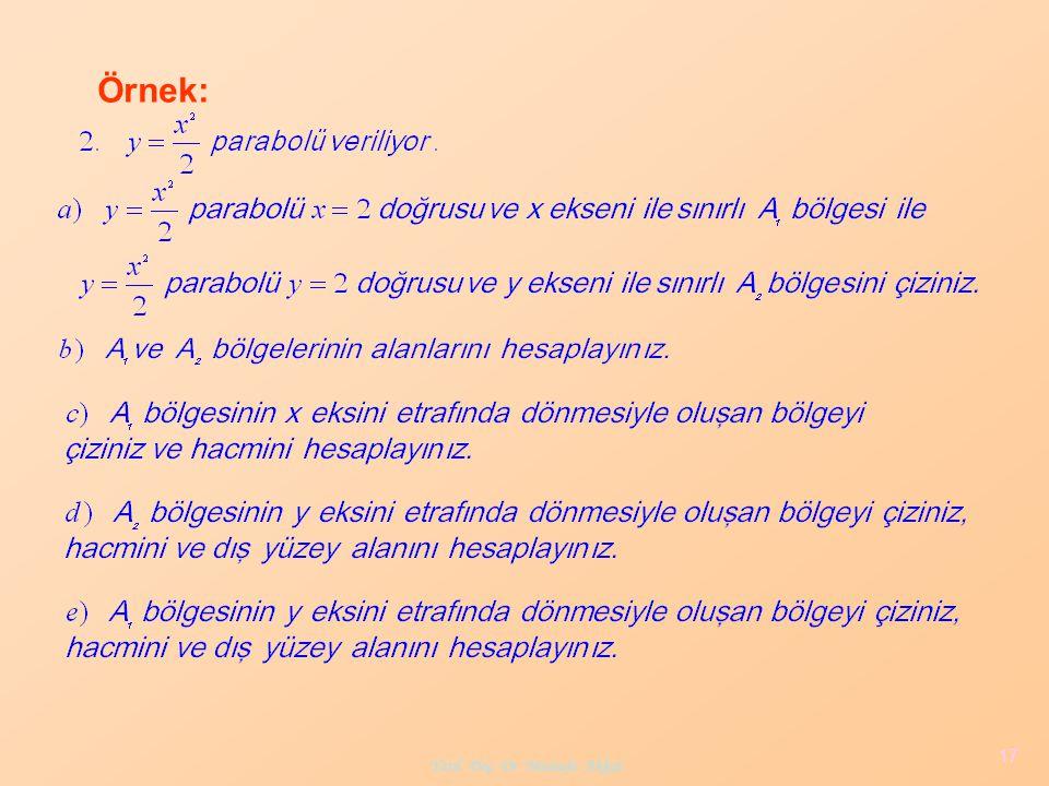 Yard. Doç. Dr. Mustafa Akkol 17 Örnek: