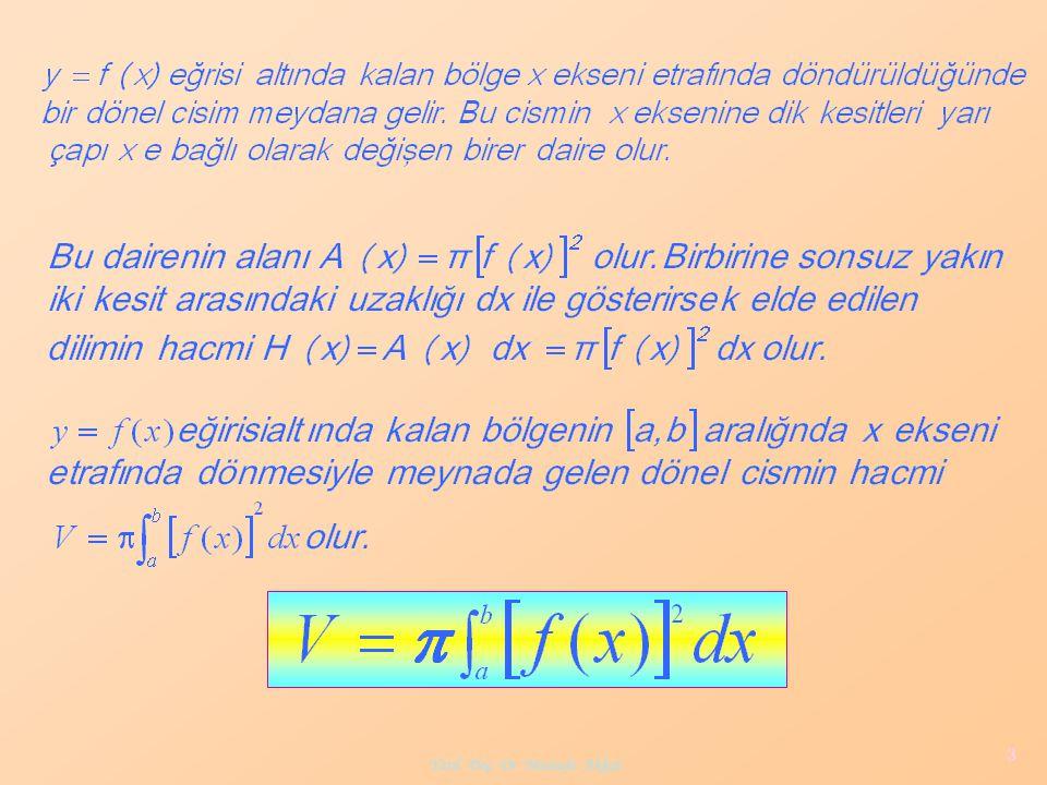 Yard. Doç. Dr. Mustafa Akkol 3