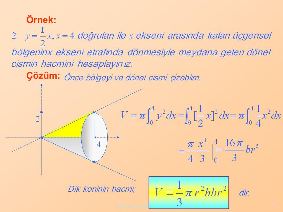 Yard. Doç. Dr. Mustafa Akkol 7 Örnek: Çözüm: