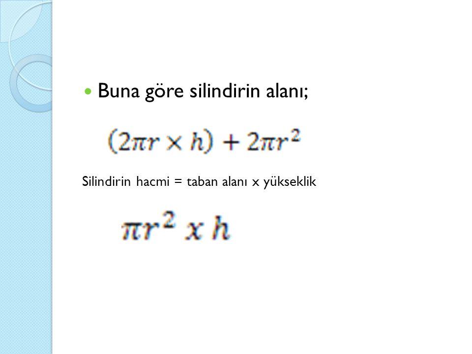 Buna göre silindirin alanı; Silindirin hacmi = taban alanı x yükseklik