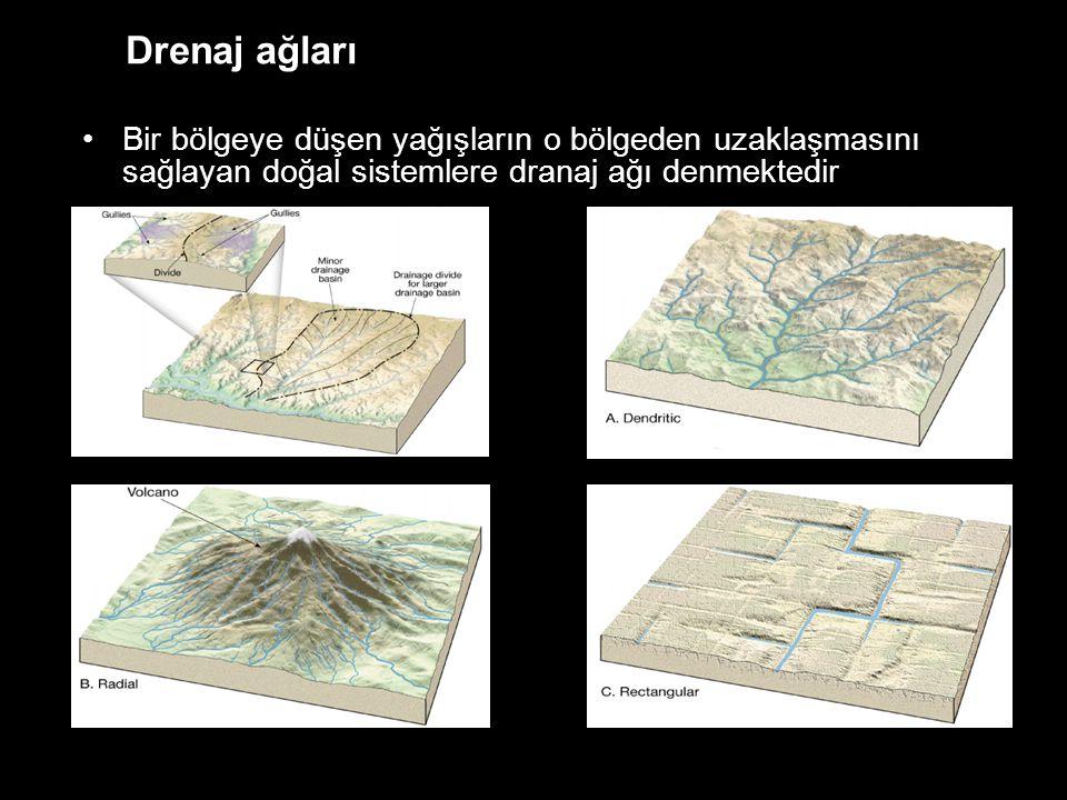 Drenaj ağları Bir bölgeye düşen yağışların o bölgeden uzaklaşmasını sağlayan doğal sistemlere dranaj ağı denmektedir