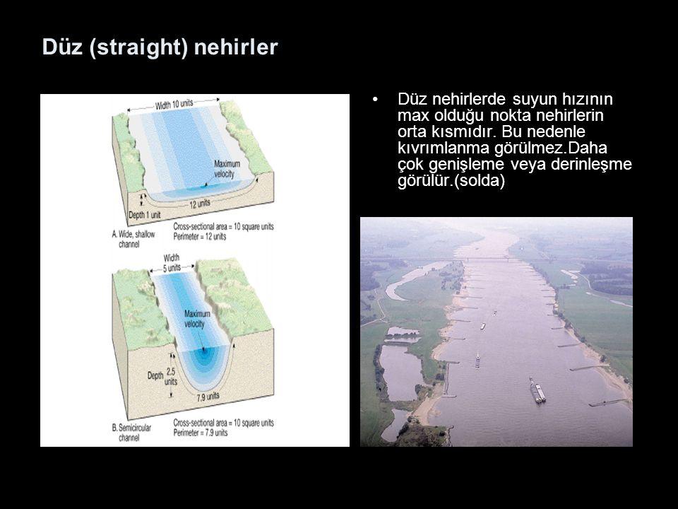 Düz (straight) nehirler Düz nehirlerde suyun hızının max olduğu nokta nehirlerin orta kısmıdır.