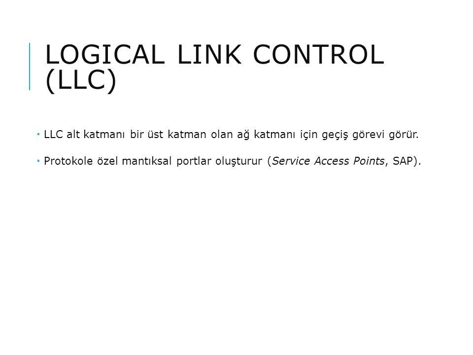 LOGICAL LINK CONTROL (LLC)  LLC alt katmanı bir üst katman olan ağ katmanı için geçiş görevi görür.  Protokole özel mantıksal portlar oluşturur (Ser
