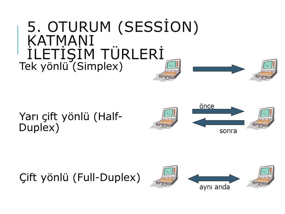 5. OTURUM (SESSİON) KATMANI İLETİŞİM TÜRLERİ Tek yönlü (Simplex) Yarı çift yönlü (Half- Duplex) Çift yönlü (Full-Duplex) önce sonra aynı anda