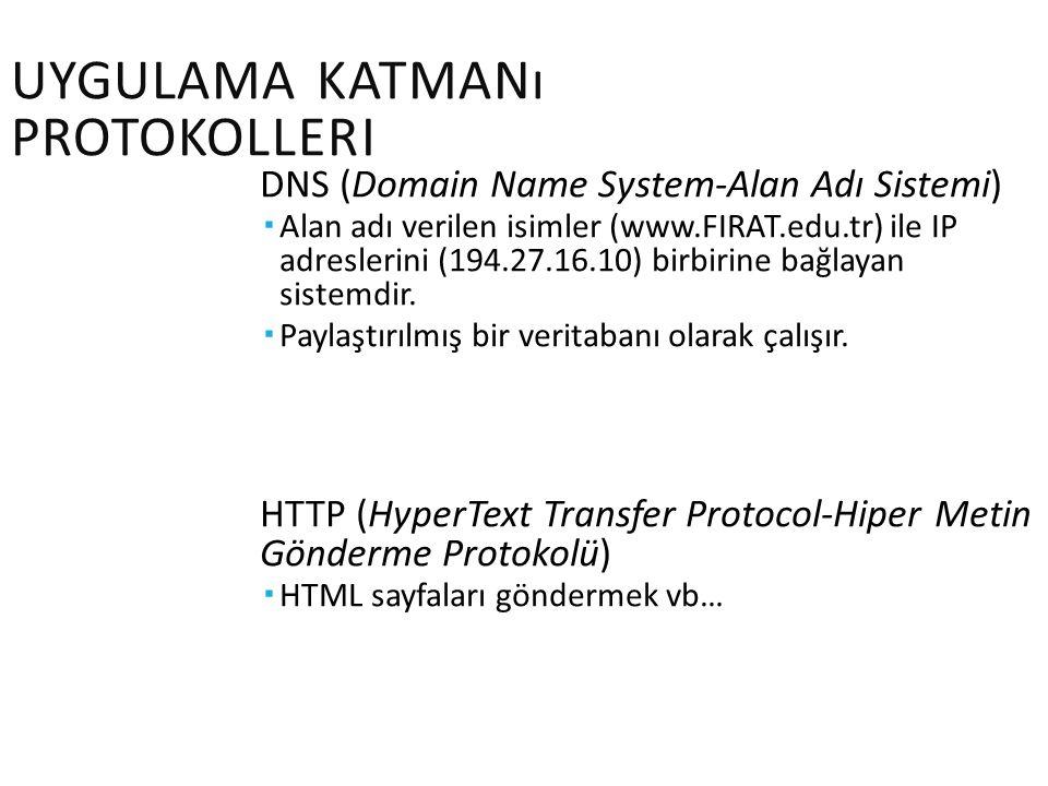 UYGULAMA KATMANı PROTOKOLLERI DNS (Domain Name System-Alan Adı Sistemi)  Alan adı verilen isimler (www.FIRAT.edu.tr) ile IP adreslerini (194.27.16.10