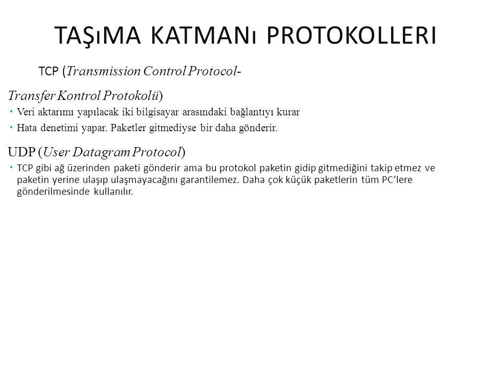 TAŞıMA KATMANı PROTOKOLLERI TCP ( Transmission Control Protocol- Transfer Kontrol Protokolü)  Veri aktarımı yapılacak iki bilgisayar arasındaki bağla