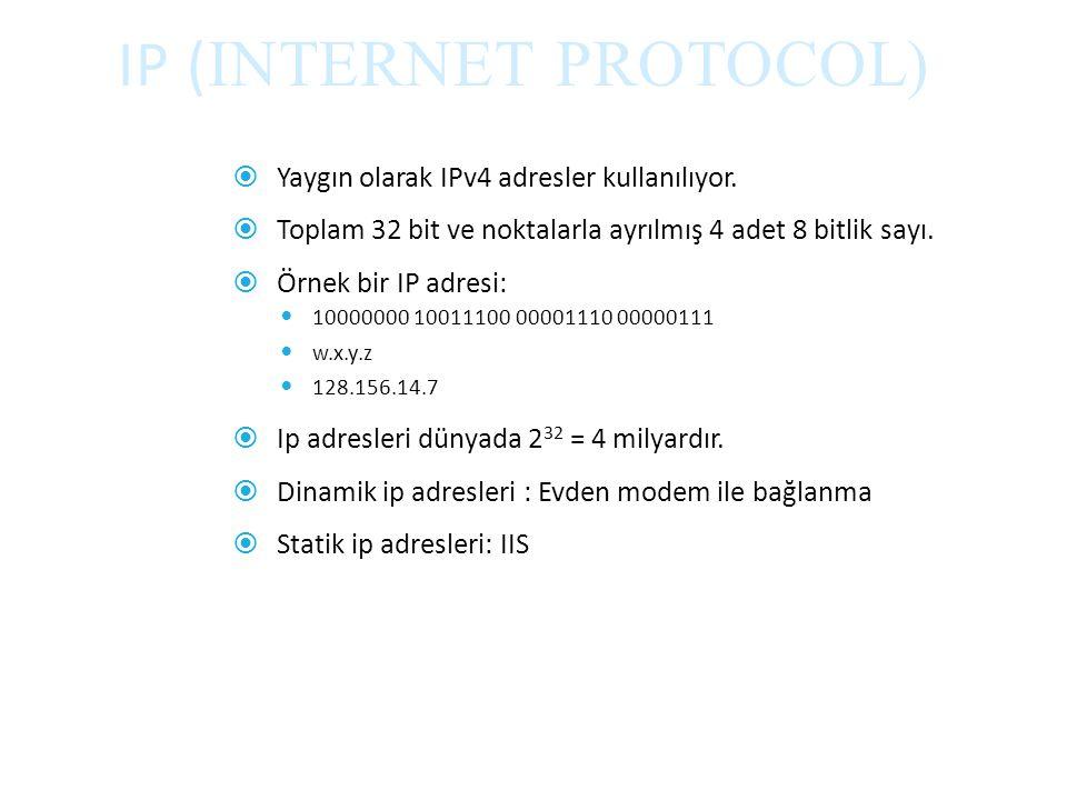 IP ( INTERNET PROTOCOL)  Yaygın olarak IPv4 adresler kullanılıyor.  Toplam 32 bit ve noktalarla ayrılmış 4 adet 8 bitlik sayı.  Örnek bir IP adresi