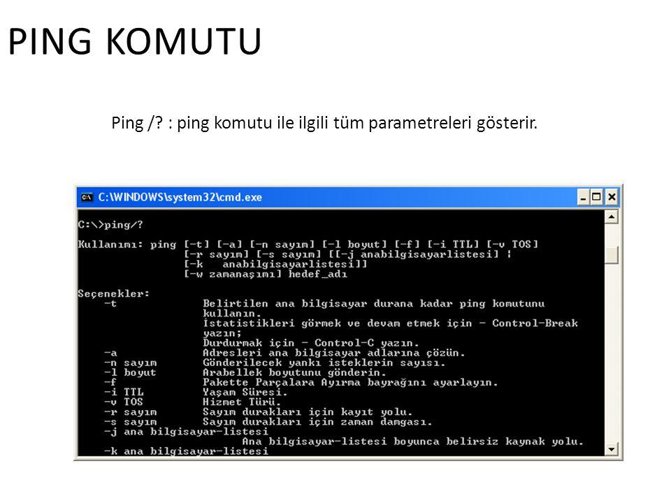 PING KOMUTU Ping /? : ping komutu ile ilgili tüm parametreleri gösterir.