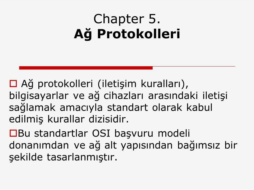 Chapter 5. Ağ Protokolleri  Ağ protokolleri (iletişim kuralları), bilgisayarlar ve ağ cihazları arasındaki iletişi sağlamak amacıyla standart olarak