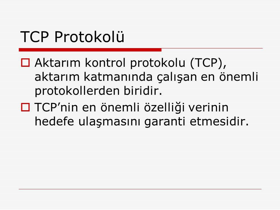 TCP Protokolü  Aktarım kontrol protokolu (TCP), aktarım katmanında çalışan en önemli protokollerden biridir.  TCP'nin en önemli özelliği verinin hed