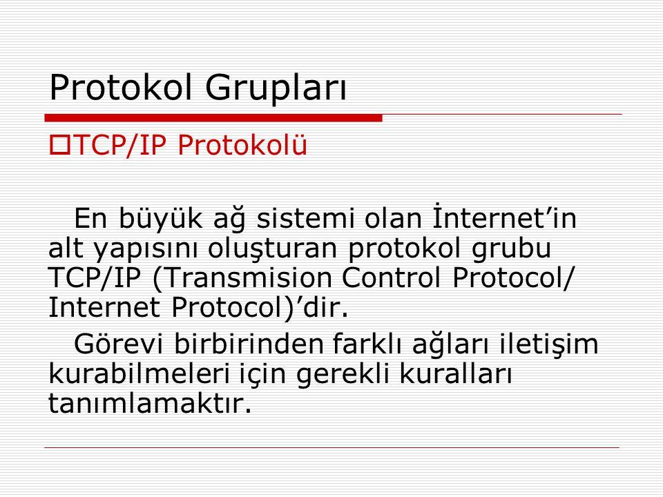 Protokol Grupları  TCP/IP Protokolü En büyük ağ sistemi olan İnternet'in alt yapısını oluşturan protokol grubu TCP/IP (Transmision Control Protocol/