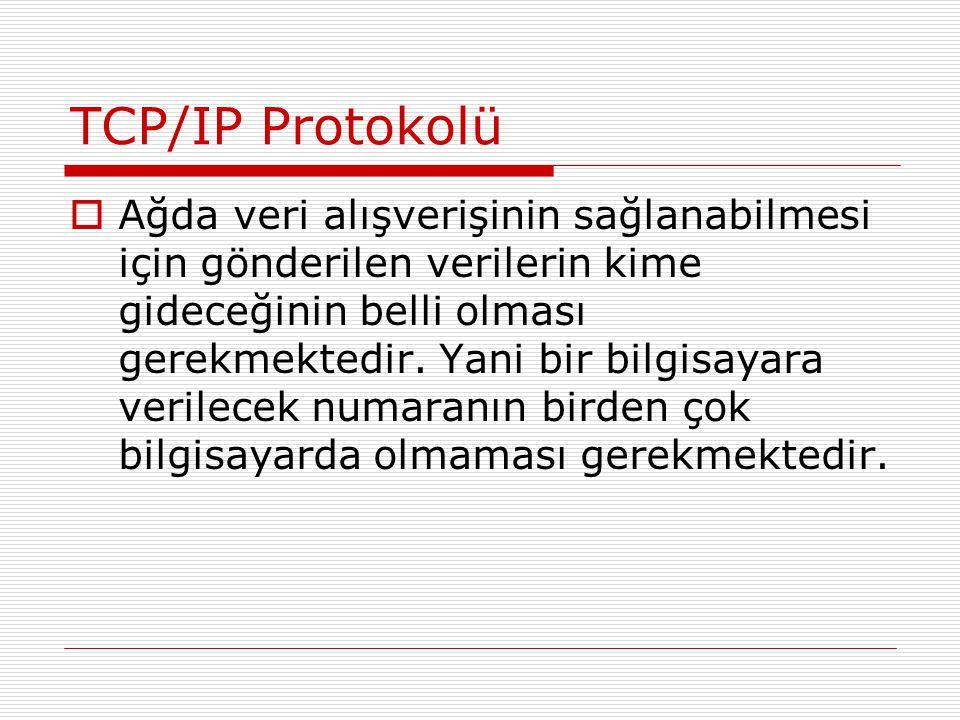 TCP/IP Protokolü  Ağda veri alışverişinin sağlanabilmesi için gönderilen verilerin kime gideceğinin belli olması gerekmektedir. Yani bir bilgisayara