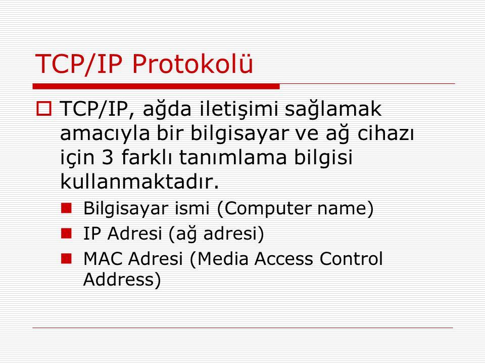 TCP/IP Protokolü  TCP/IP, ağda iletişimi sağlamak amacıyla bir bilgisayar ve ağ cihazı için 3 farklı tanımlama bilgisi kullanmaktadır. Bilgisayar ism