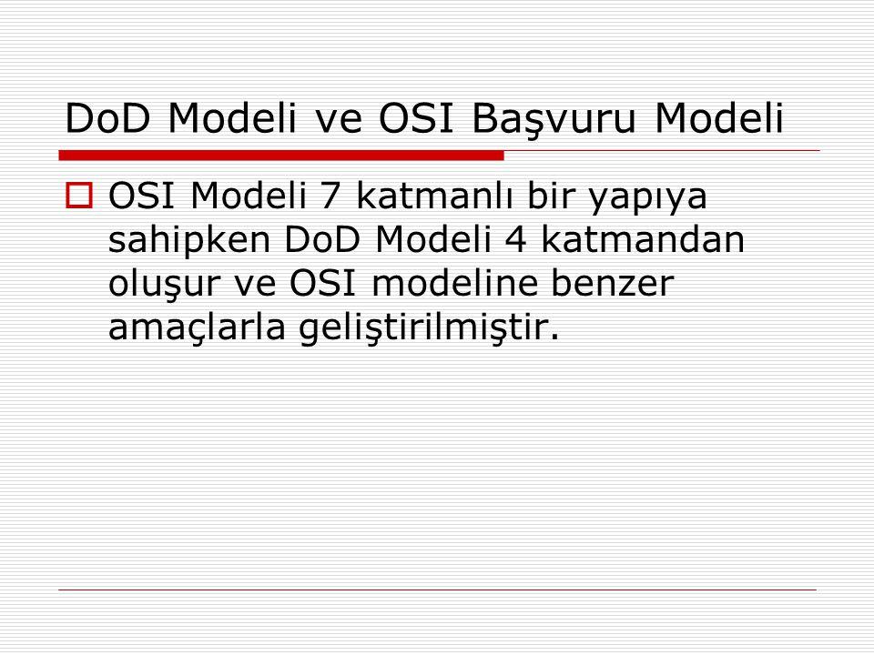 DoD Modeli ve OSI Başvuru Modeli  OSI Modeli 7 katmanlı bir yapıya sahipken DoD Modeli 4 katmandan oluşur ve OSI modeline benzer amaçlarla geliştiril