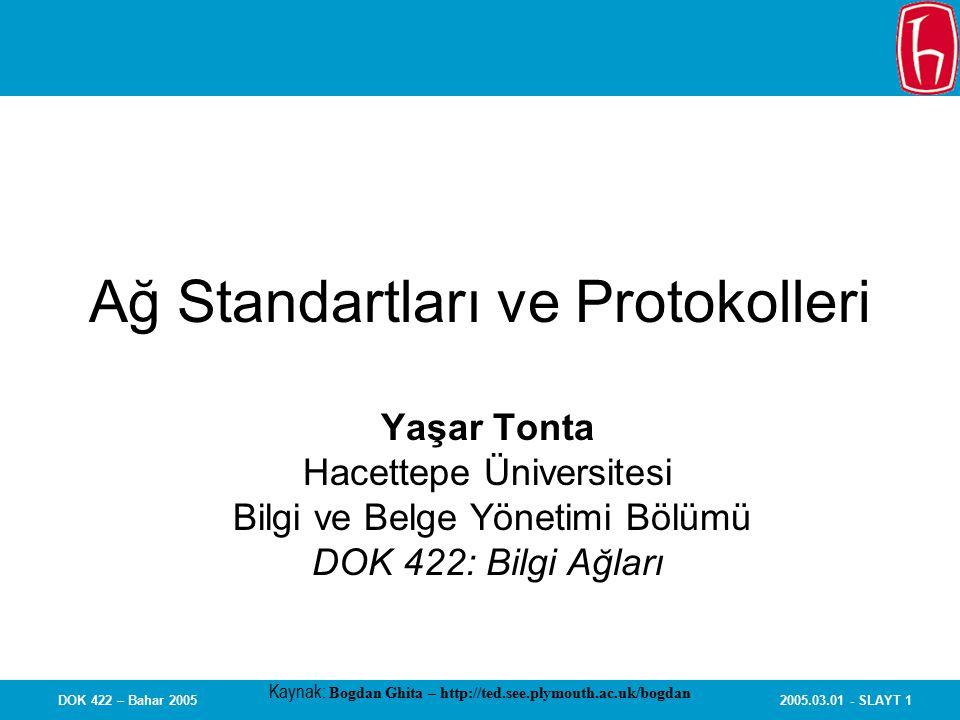 2005.03.01 - SLAYT 12DOK 422 – Bahar 2005 OSI (Open System Interconnection) OSI – farklı şirketler tarafından üretilen bilgisayarların birbiriyle iletişim kurmasını sağlayan iletişim standardı Ağ çerçevesi -> REFERANS MODELİ –Mevcut kurulumlar buna dayanıyor Açık sistemler için tasarlandı –Tanımlanan standartlara, formatlara ve anlamlara (semantics) uyan sistemle iletişime olanak sağlar