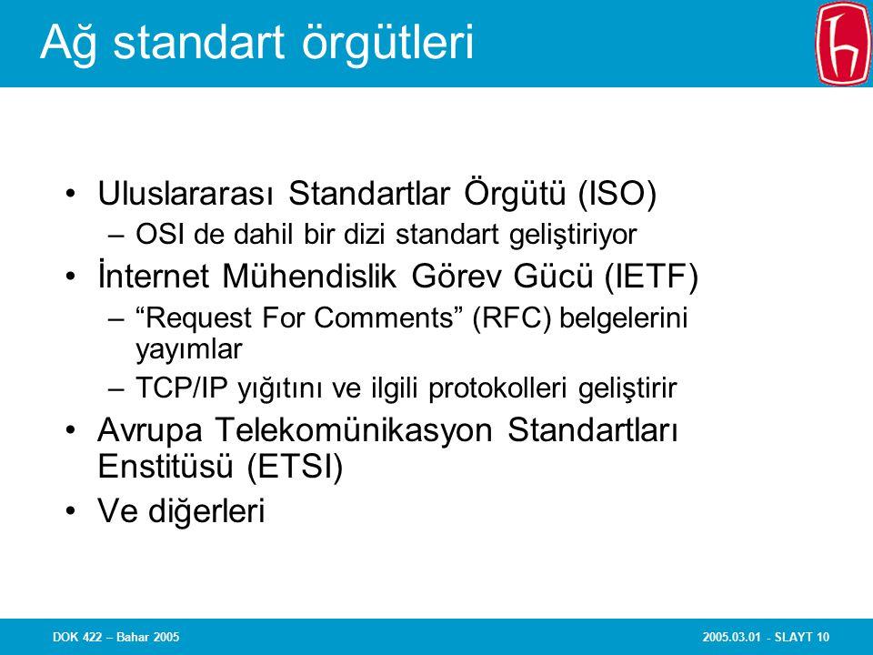 2005.03.01 - SLAYT 10DOK 422 – Bahar 2005 Ağ standart örgütleri Uluslararası Standartlar Örgütü (ISO) –OSI de dahil bir dizi standart geliştiriyor İnternet Mühendislik Görev Gücü (IETF) – Request For Comments (RFC) belgelerini yayımlar –TCP/IP yığıtını ve ilgili protokolleri geliştirir Avrupa Telekomünikasyon Standartları Enstitüsü (ETSI) Ve diğerleri