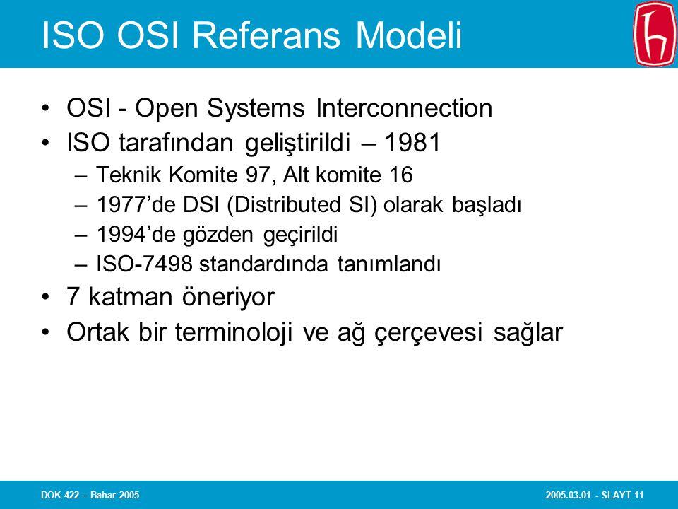 2005.03.01 - SLAYT 11DOK 422 – Bahar 2005 ISO OSI Referans Modeli OSI - Open Systems Interconnection ISO tarafından geliştirildi – 1981 –Teknik Komite 97, Alt komite 16 –1977'de DSI (Distributed SI) olarak başladı –1994'de gözden geçirildi –ISO-7498 standardında tanımlandı 7 katman öneriyor Ortak bir terminoloji ve ağ çerçevesi sağlar