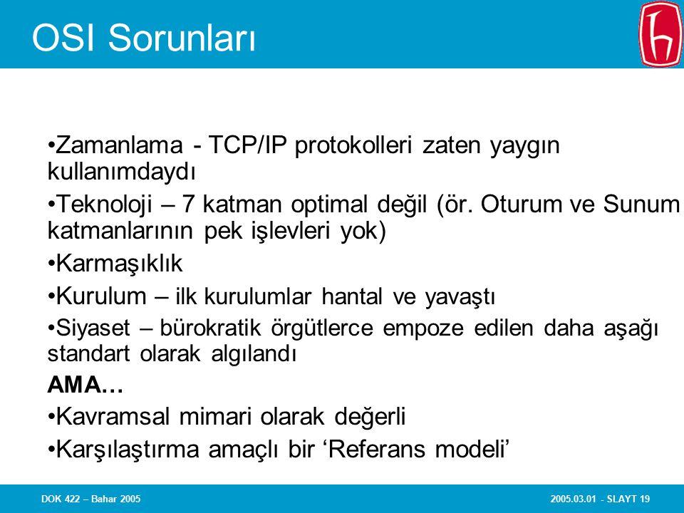 2005.03.01 - SLAYT 19DOK 422 – Bahar 2005 OSI Sorunları Zamanlama - TCP/IP protokolleri zaten yaygın kullanımdaydı Teknoloji – 7 katman optimal değil (ör.