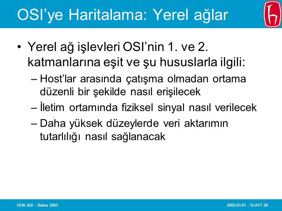 2005.03.01 - SLAYT 20DOK 422 – Bahar 2005 OSI'ye Haritalama: Yerel ağlar Yerel ağ işlevleri OSI'nin 1.