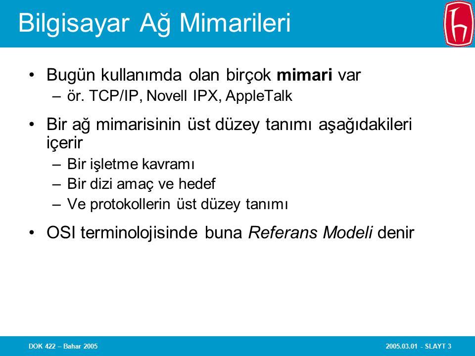 2005.03.01 - SLAYT 24DOK 422 – Bahar 2005 İnsan-insan iletişim protokolü örneği Oda ayırtmak için İstanbul'da bir otele telefon ediyorsunuz Karşıdaki kişi telefon alıcısının hangi tarafını kulağına dayayacağını, ne kadar yüksek sesle konuşulacağını, aletin kulağa ne kadar yakın tutulacağını bilir –Ağ bağlantısı Alan kodu + Numara çevrilir (rehber gerekebilir).