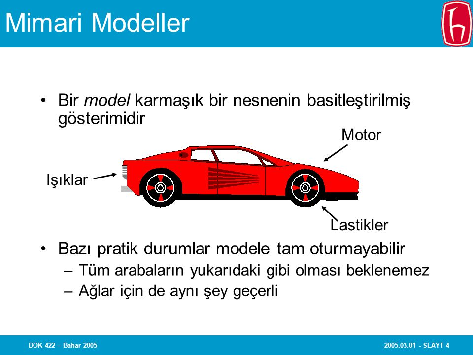 2005.03.01 - SLAYT 4DOK 422 – Bahar 2005 Mimari Modeller Bir model karmaşık bir nesnenin basitleştirilmiş gösterimidir Bazı pratik durumlar modele tam oturmayabilir –Tüm arabaların yukarıdaki gibi olması beklenemez –Ağlar için de aynı şey geçerli Işıklar Lastikler Motor