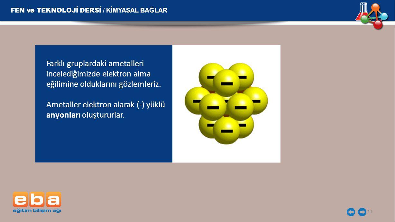 11 Farklı gruplardaki ametalleri incelediğimizde elektron alma eğilimine olduklarını gözlemleriz. Ametaller elektron alarak (-) yüklü anyonları oluştu