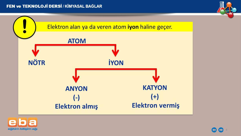 ATOM NÖTR İYON ANYON (-) Elektron almış KATYON (+) Elektron vermiş 4 Elektron alan ya da veren atom iyon haline geçer. ! FEN ve TEKNOLOJİ DERSİ / KİMY