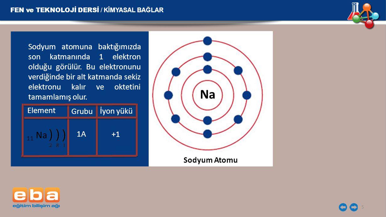 5 Sodyum atomuna baktığımızda son katmanında 1 elektron olduğu görülür. Bu elektronunu verdiğinde bir alt katmanda sekiz elektronu kalır ve oktetini t