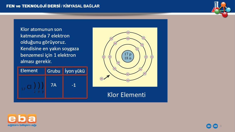 8 Klor atomunun son katmanında 7 elektron olduğunu görüyoruz. Kendisine en yakın soygaza benzemesi için 1 elektron alması gerekir. FEN ve TEKNOLOJİ DE