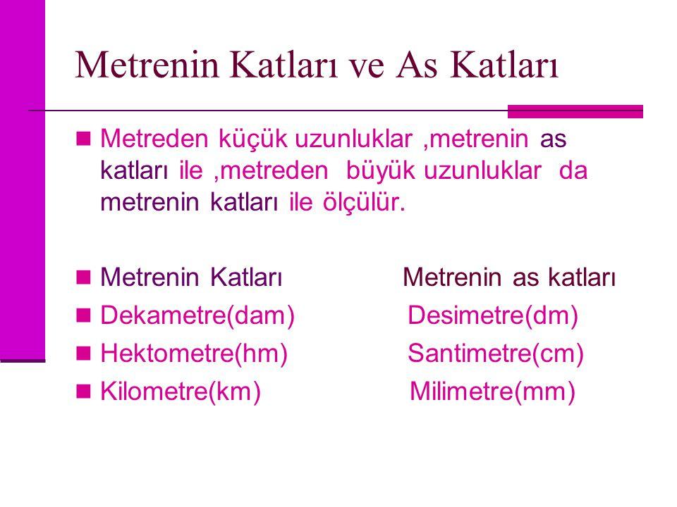 Metrenin Katları ve As Katları Metreden küçük uzunluklar,metrenin as katları ile,metreden büyük uzunluklar da metrenin katları ile ölçülür. Metrenin K
