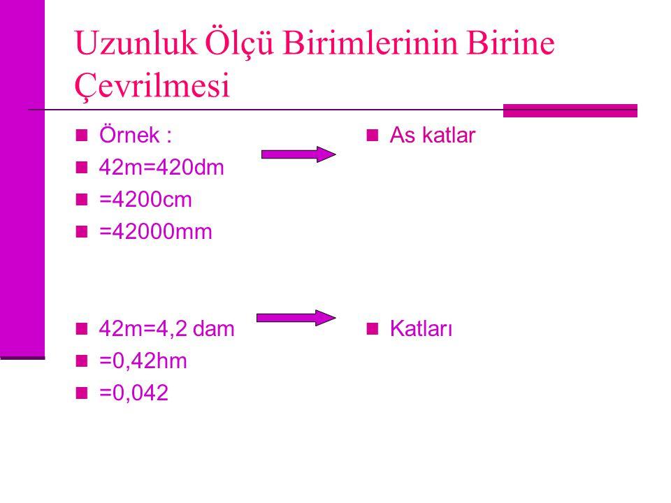 Uzunluk Ölçü Birimlerinin Birine Çevrilmesi Örnek : 42m=420dm =4200cm =42000mm 42m=4,2 dam =0,42hm =0,042 As katlar Katları