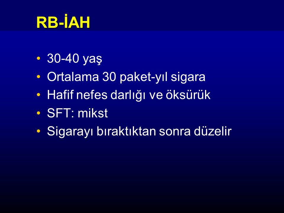 RB-İAH 30-40 yaş Ortalama 30 paket-yıl sigara Hafif nefes darlığı ve öksürük SFT: mikst Sigarayı bıraktıktan sonra düzelir