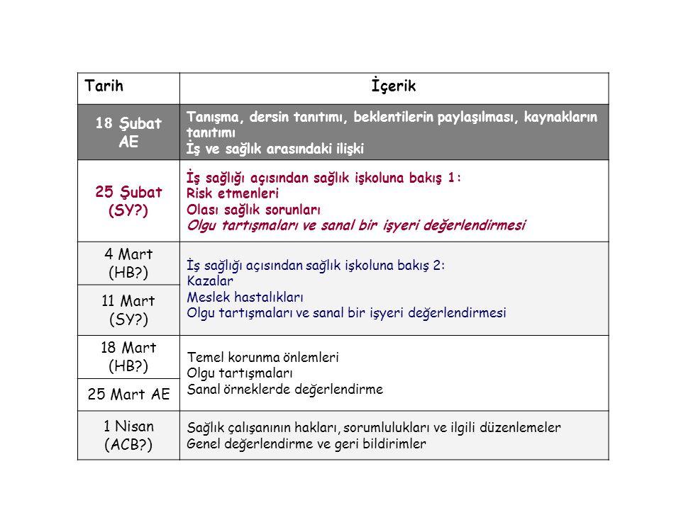 SÇ ile ilişkili enfeksiyon enfeksiyonlar / etmenler Varicella zoster Brucella spp.