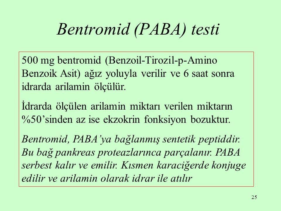 25 Bentromid (PABA) testi 500 mg bentromid (Benzoil-Tirozil-p-Amino Benzoik Asit) ağız yoluyla verilir ve 6 saat sonra idrarda arilamin ölçülür. İdrar