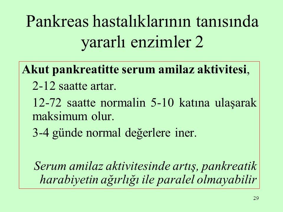 29 Pankreas hastalıklarının tanısında yararlı enzimler 2 Akut pankreatitte serum amilaz aktivitesi, 2-12 saatte artar. 12-72 saatte normalin 5-10 katı