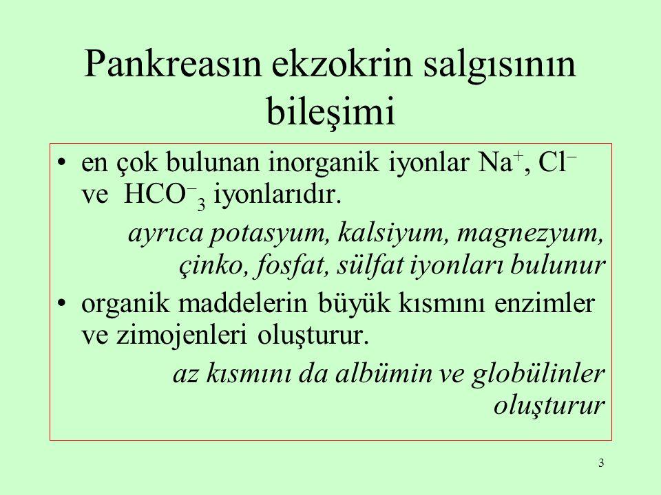 3 Pankreasın ekzokrin salgısının bileşimi en çok bulunan inorganik iyonlar Na +, Cl  ve HCO  3 iyonlarıdır. ayrıca potasyum, kalsiyum, magnezyum, çi