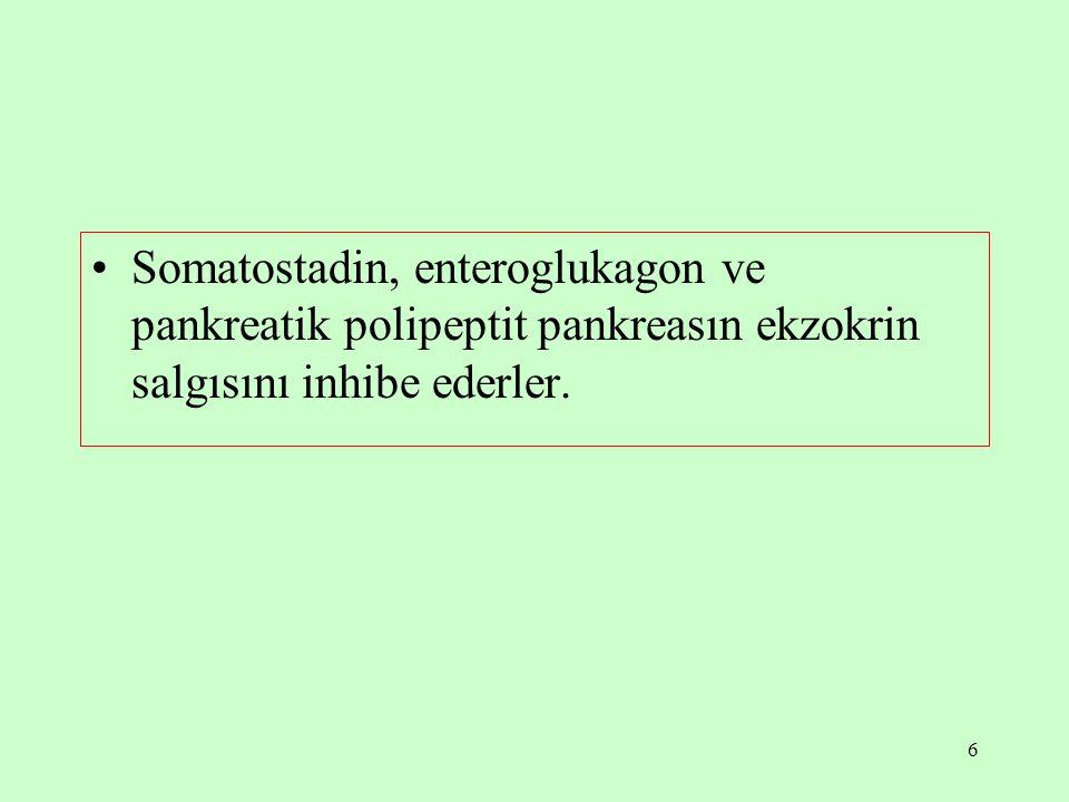 6 Somatostadin, enteroglukagon ve pankreatik polipeptit pankreasın ekzokrin salgısını inhibe ederler.